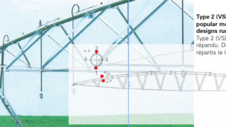 this is the most popular model. V-shaped truss designs run the length of the span.